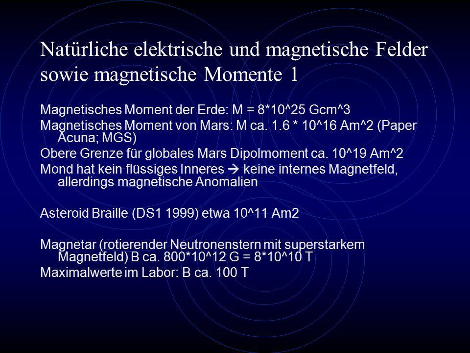 Natürliche elektrische und magnetische Felder sowie magnetische Momente 1