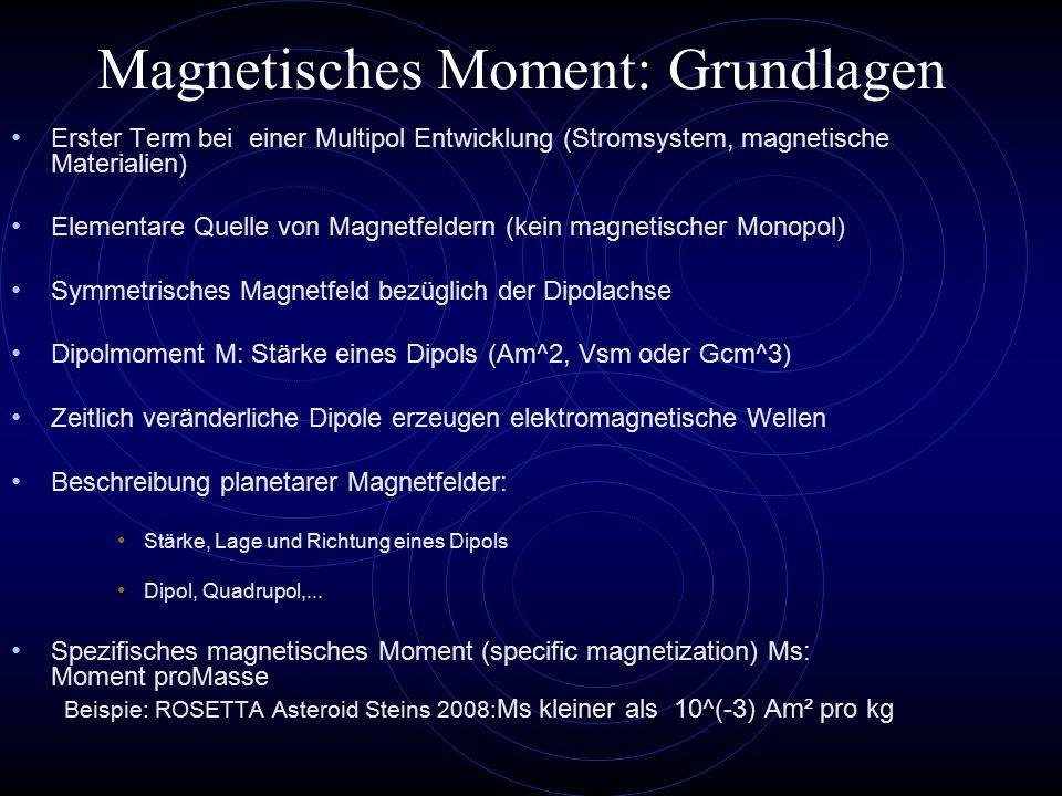 Magnetisches Moment: Grundlagen