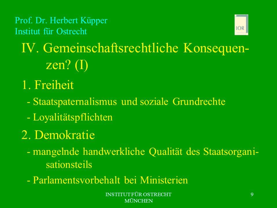 Prof. Dr. Herbert Küpper Institut für Ostrecht