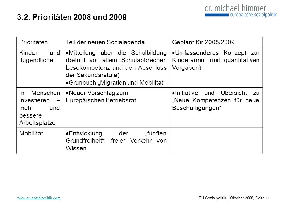 3.2. Prioritäten 2008 und 2009 Prioritäten Teil der neuen Sozialagenda