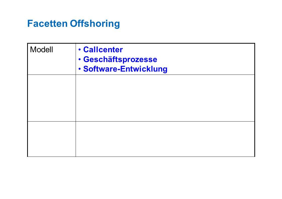 Facetten Offshoring Modell Callcenter Geschäftsprozesse