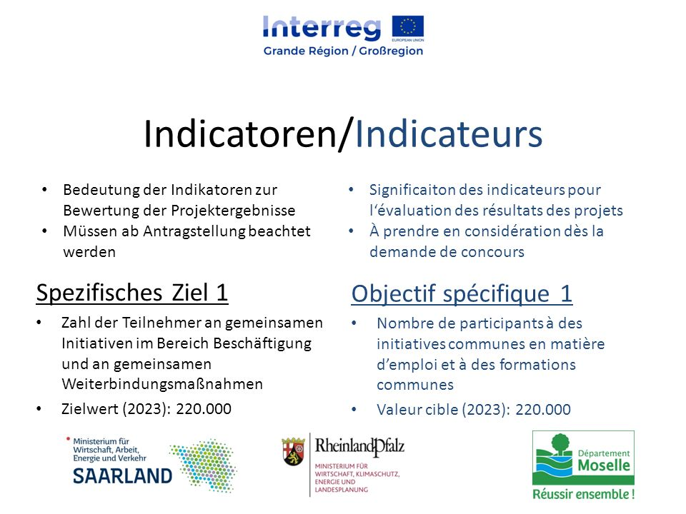 Indicatoren/Indicateurs