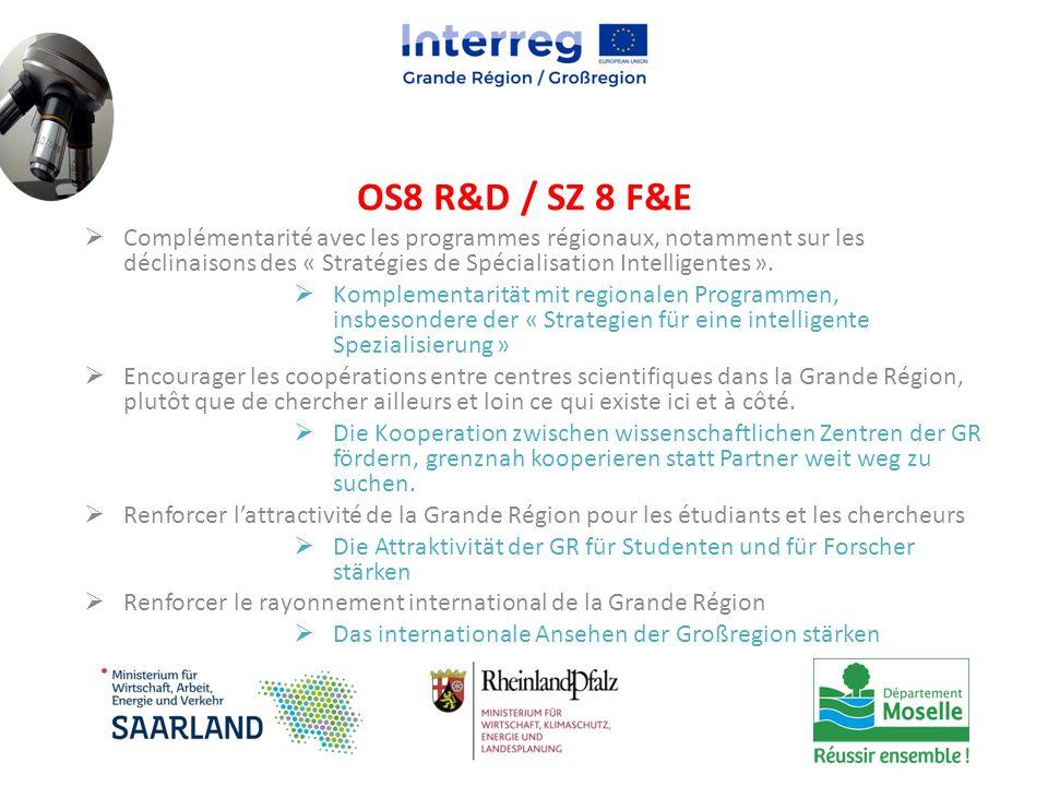 OS8 R&D / SZ 8 F&E Complémentarité avec les programmes régionaux, notamment sur les déclinaisons des « Stratégies de Spécialisation Intelligentes ».
