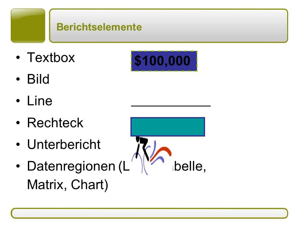 Datenregionen (Liste, Tabelle, Matrix, Chart) $100,000