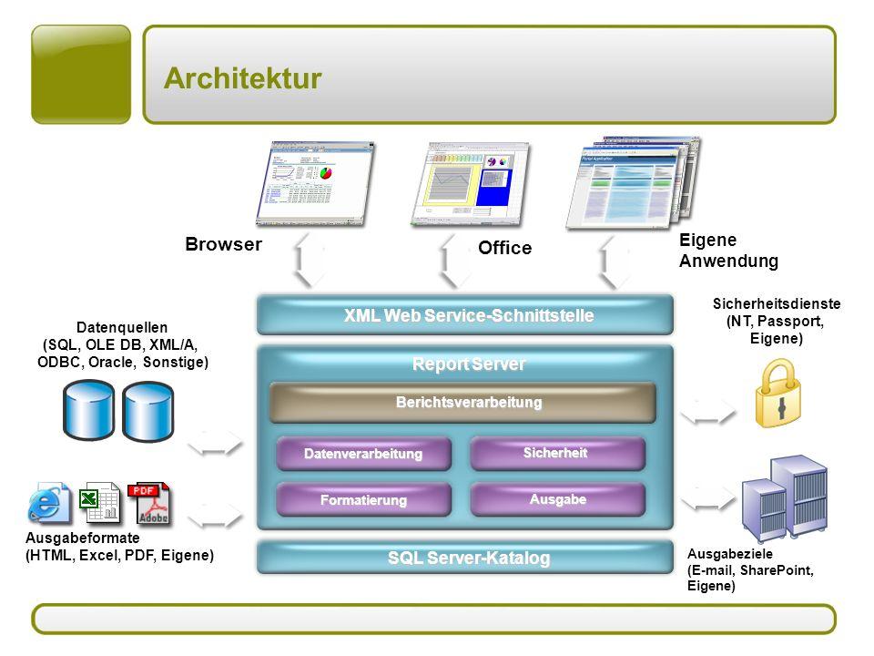 XML Web Service-Schnittstelle Berichtsverarbeitung