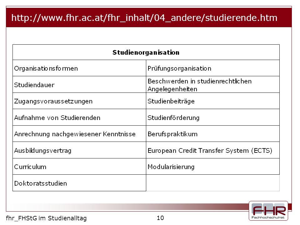 http://www.fhr.ac.at/fhr_inhalt/04_andere/studierende.htm fhr_FHStG im Studienalltag
