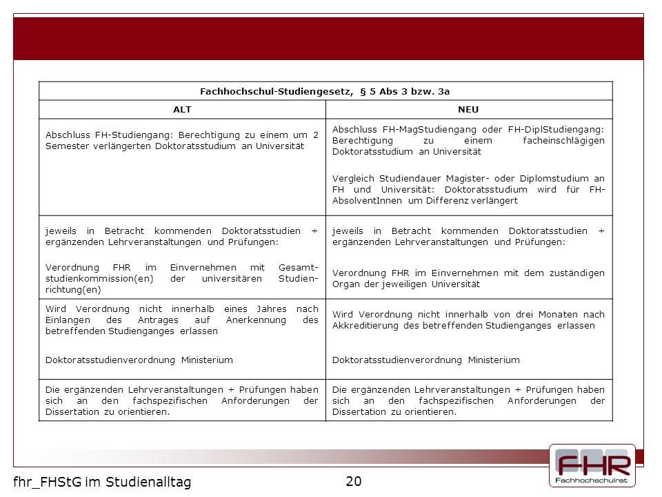 Fachhochschul-Studiengesetz, § 5 Abs 3 bzw. 3a