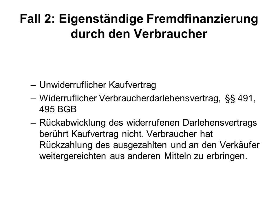 Fall 2: Eigenständige Fremdfinanzierung durch den Verbraucher