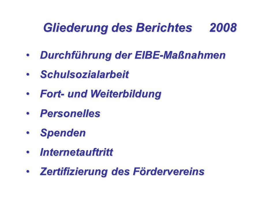 Gliederung des Berichtes 2008