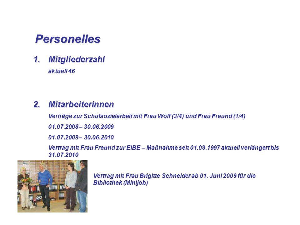 Personelles Mitgliederzahl Mitarbeiterinnen aktuell 46