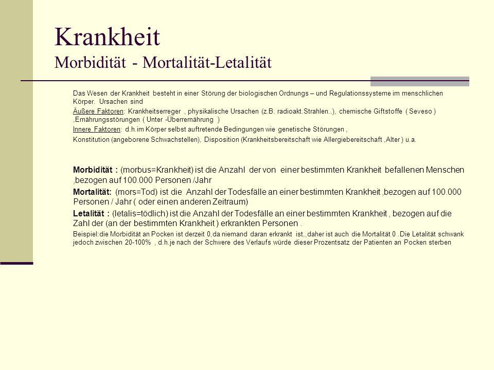 Krankheit Morbidität - Mortalität-Letalität