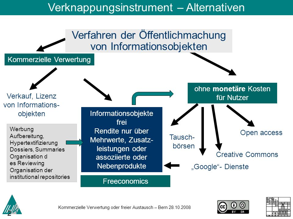 Verknappungsinstrument – Alternativen