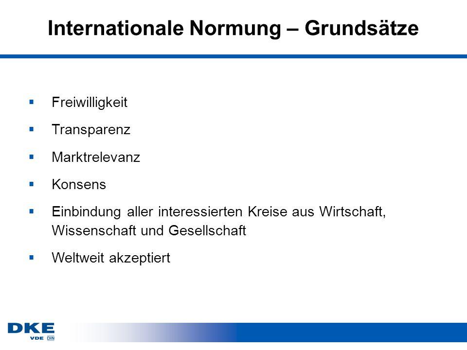 Internationale Normung – Grundsätze