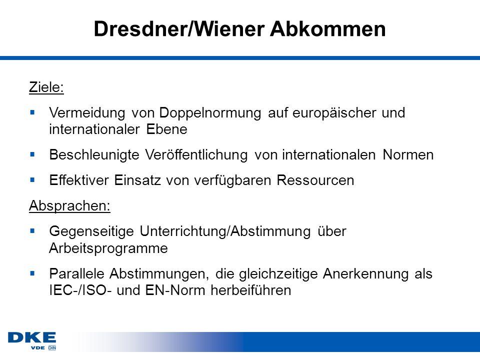 Dresdner/Wiener Abkommen