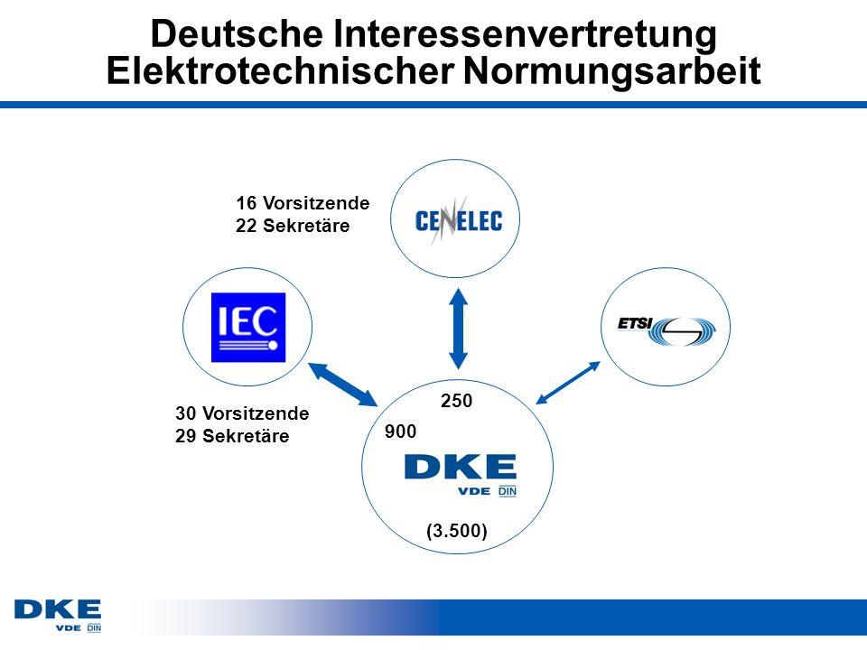Deutsche Interessenvertretung Elektrotechnischer Normungsarbeit