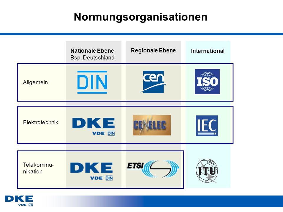 Normungsorganisationen