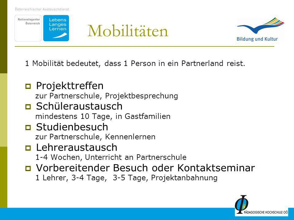 Mobilitäten Projekttreffen Schüleraustausch Studienbesuch