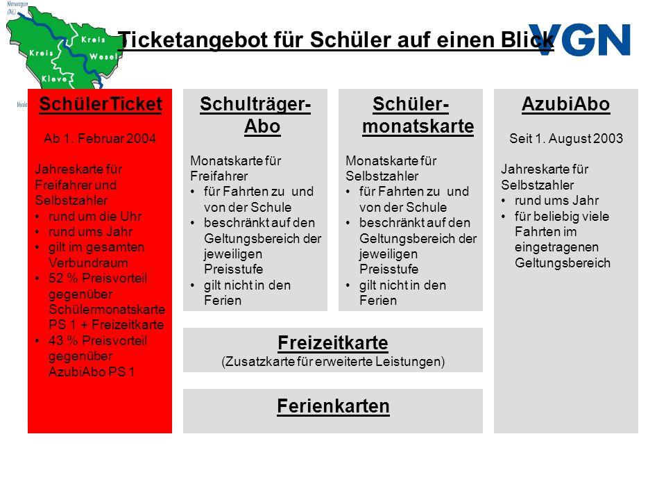 Ticketangebot für Schüler auf einen Blick