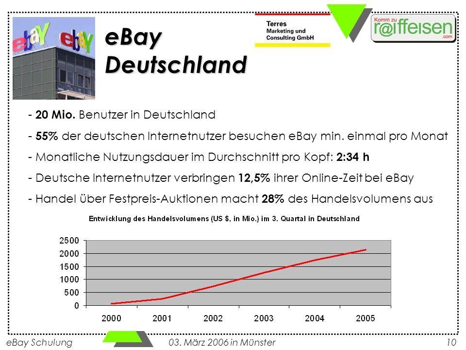 eBay Deutschland 20 Mio. Benutzer in Deutschland