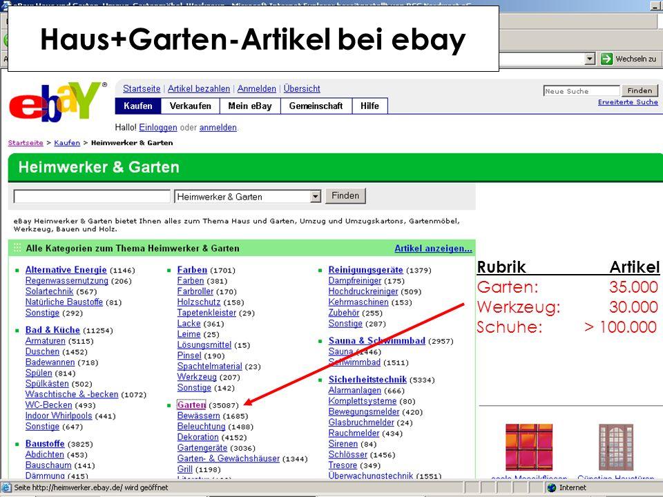 Haus+Garten-Artikel bei ebay