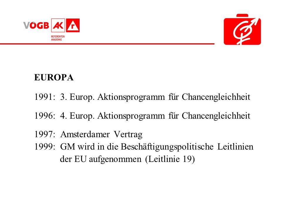 : 3. Europ. Aktionsprogramm für Chancengleichheit