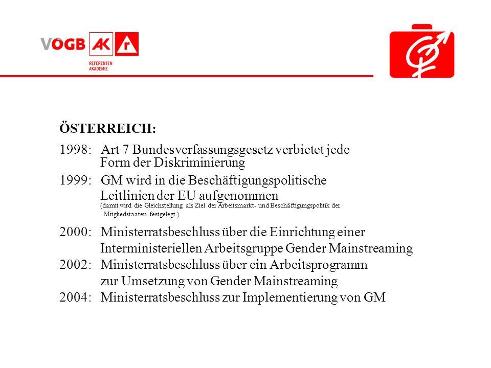1998: Art 7 Bundesverfassungsgesetz verbietet jede