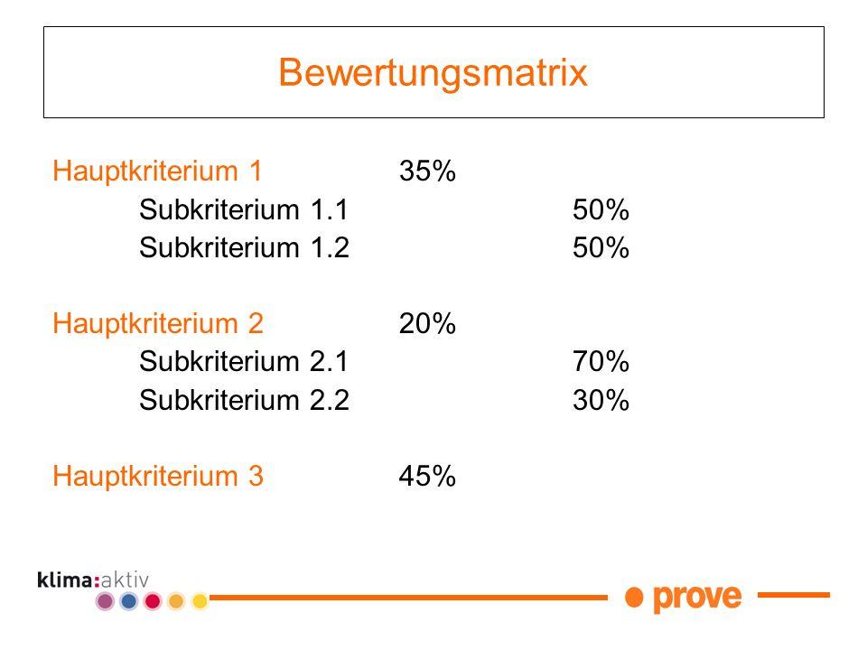 Bewertungsmatrix Hauptkriterium 1 35% Subkriterium 1.1 50%