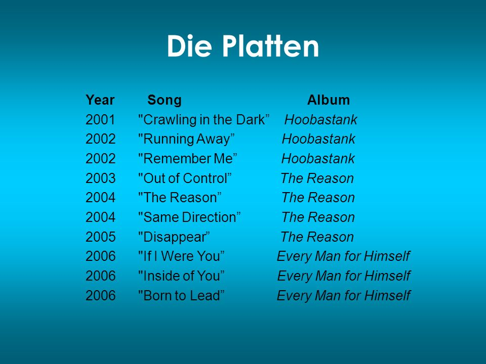 Die Platten Year Song Album 2001 Crawling in the Dark Hoobastank