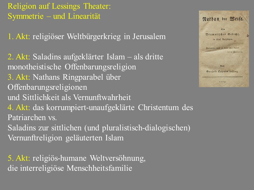 Religion auf Lessings Theater: