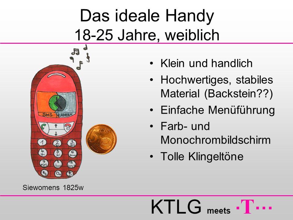 Das ideale Handy 18-25 Jahre, weiblich
