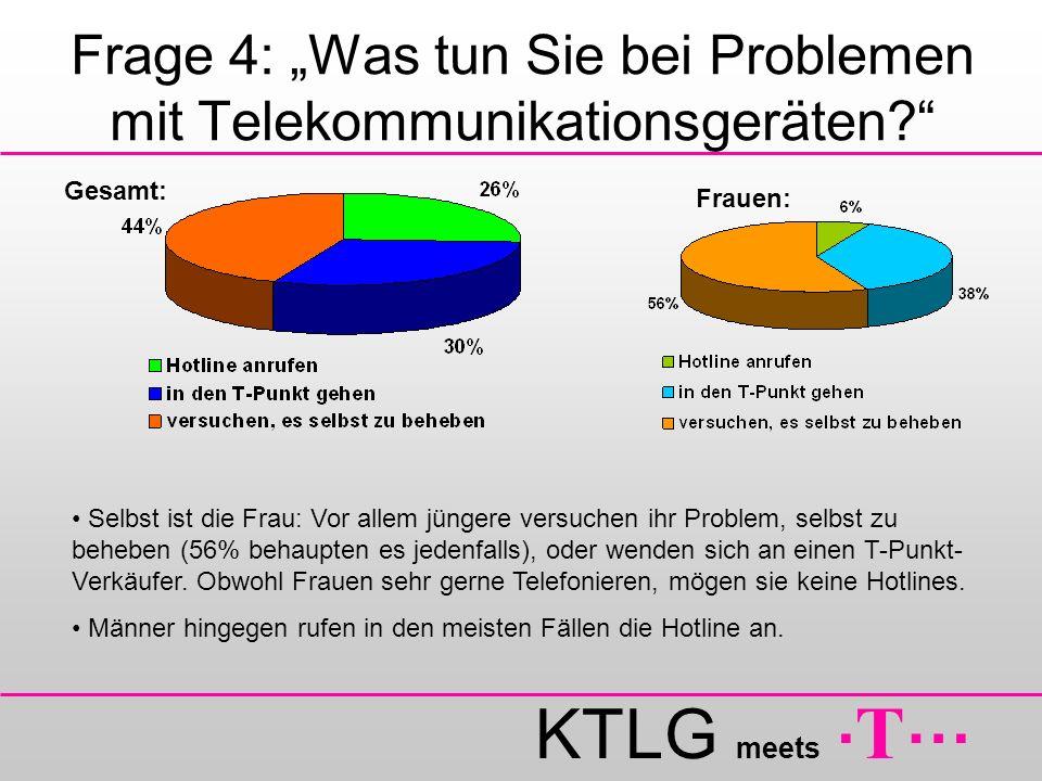 """Frage 4: """"Was tun Sie bei Problemen mit Telekommunikationsgeräten"""