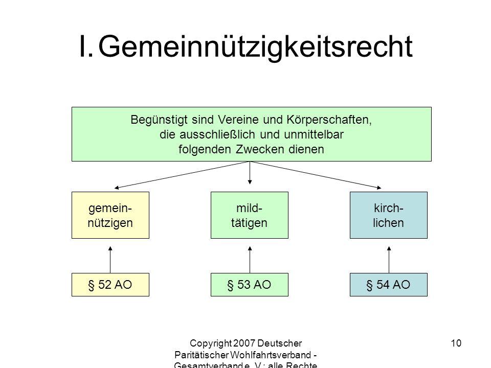 Gemeinnützigkeitsrecht