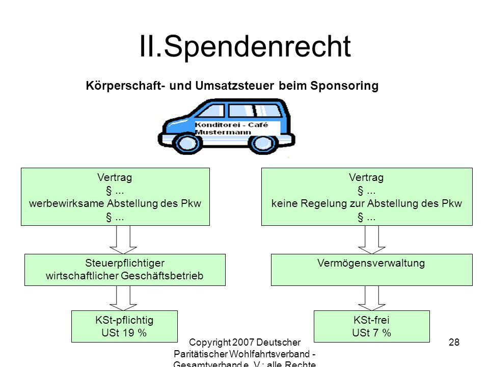 Körperschaft- und Umsatzsteuer beim Sponsoring