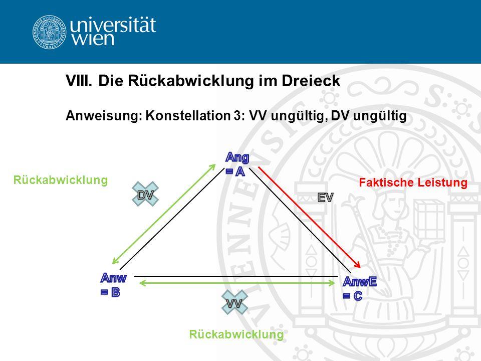 VIII. Die Rückabwicklung im Dreieck