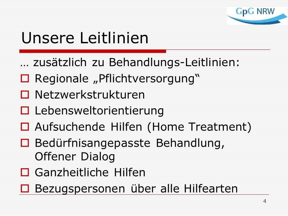 Unsere Leitlinien … zusätzlich zu Behandlungs-Leitlinien: