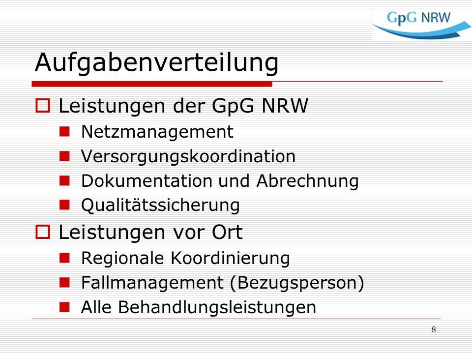 Aufgabenverteilung Leistungen der GpG NRW Leistungen vor Ort