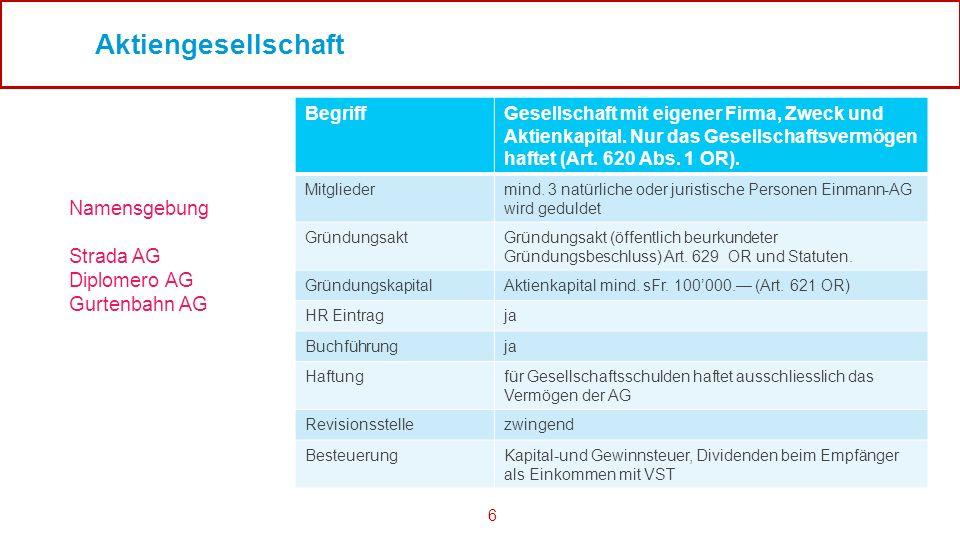 Aktiengesellschaft Namensgebung Strada AG Diplomero AG Gurtenbahn AG