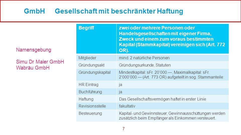 GmbH Gesellschaft mit beschränkter Haftung