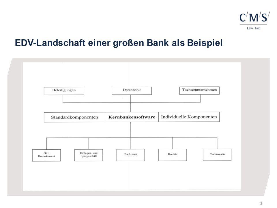 EDV-Landschaft einer großen Bank als Beispiel