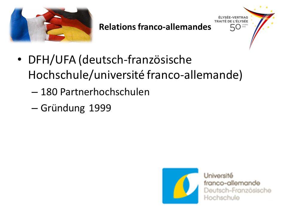 DFH/UFA (deutsch-französische Hochschule/université franco-allemande)