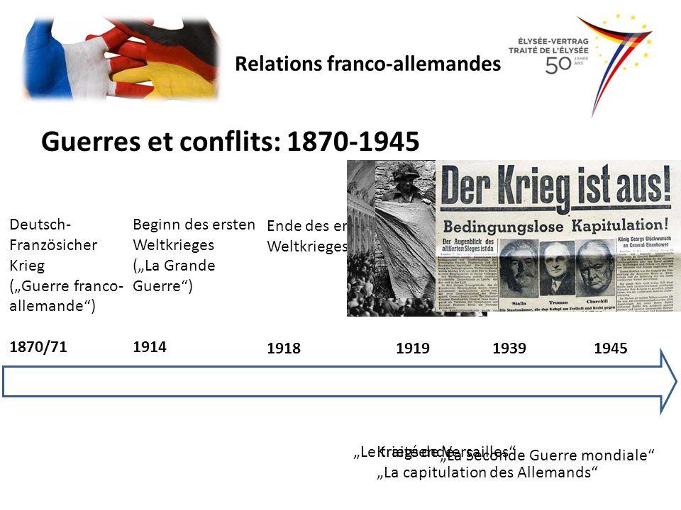 Guerres et conflits: 1870-1945 Relations franco-allemandes
