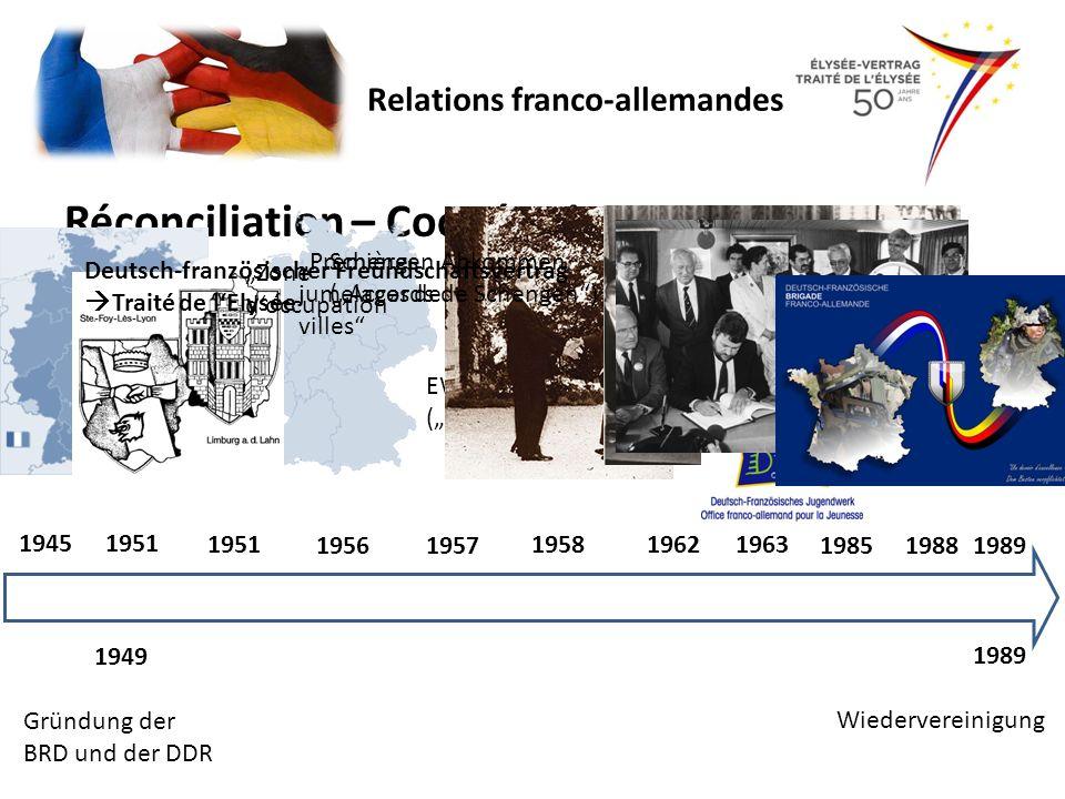 Réconciliation – Coopération: 1945-1989