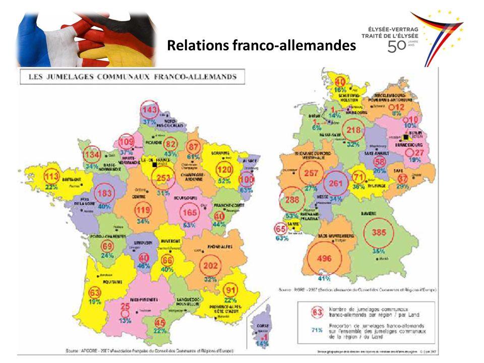 Relations franco-allemandes