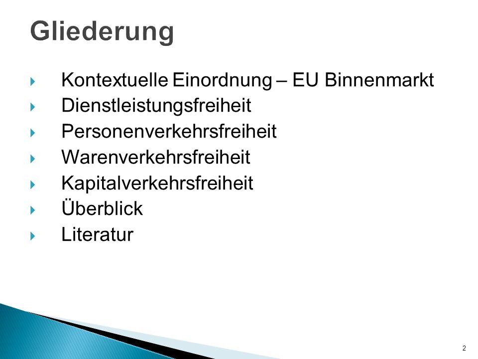 Gliederung Kontextuelle Einordnung – EU Binnenmarkt