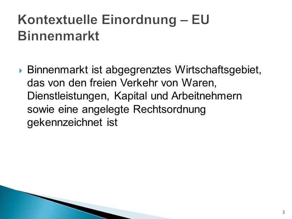 Kontextuelle Einordnung – EU Binnenmarkt
