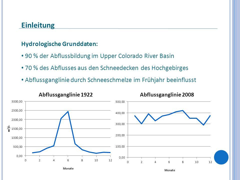 Einleitung Hydrologische Grunddaten: