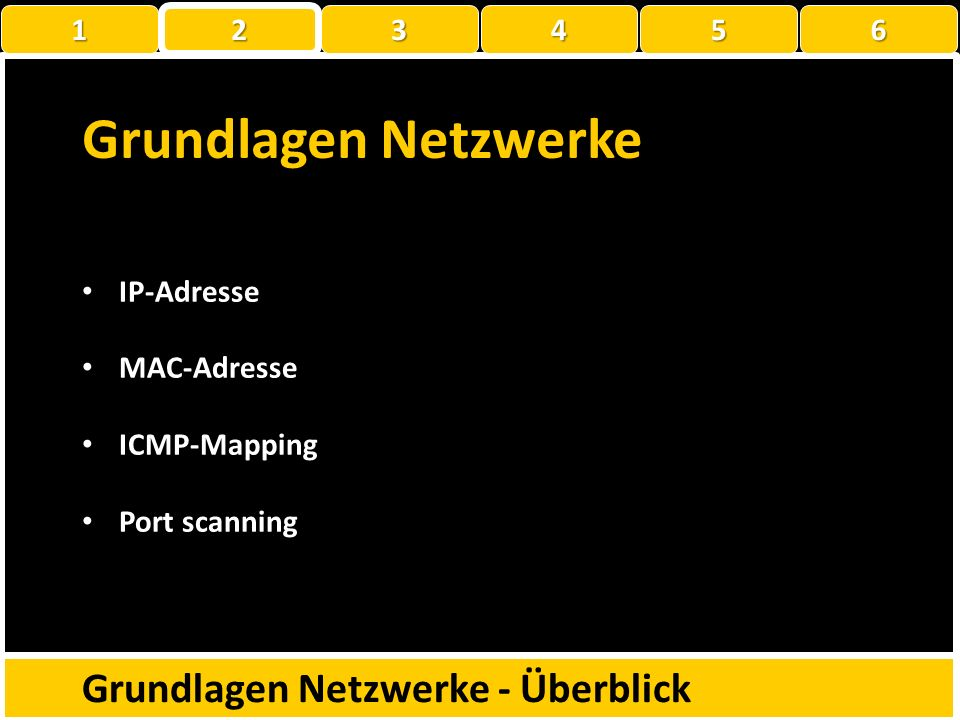 Grundlagen Netzwerke Grundlagen Netzwerke - Überblick 1 2 3 4 5 6