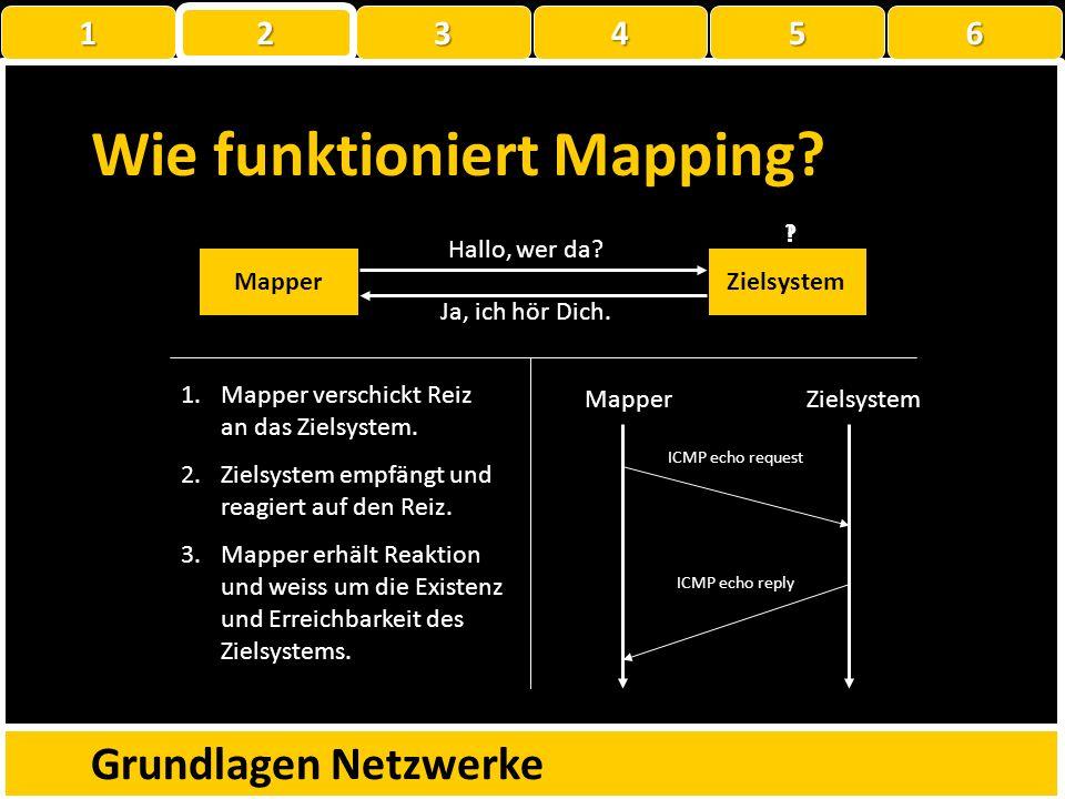 Wie funktioniert Mapping