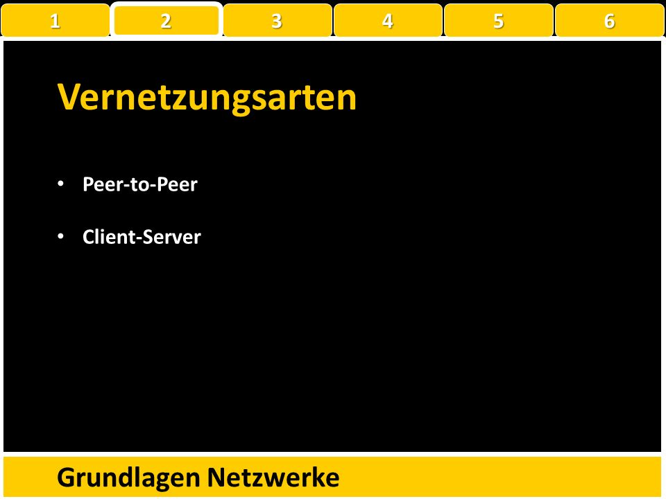 Vernetzungsarten Grundlagen Netzwerke 1 2 3 4 5 6 Peer-to-Peer