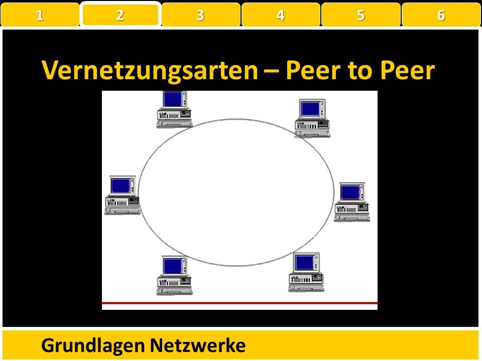 Vernetzungsarten – Peer to Peer